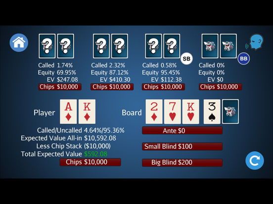 tips on playing texas holdem poker
