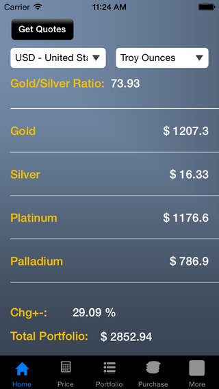 The Gold Price Calculator Gold Silver Platinum and