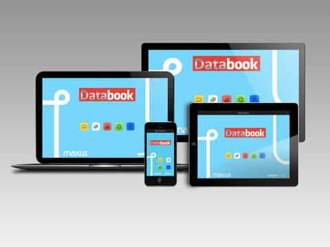 Maxus TI for iPad