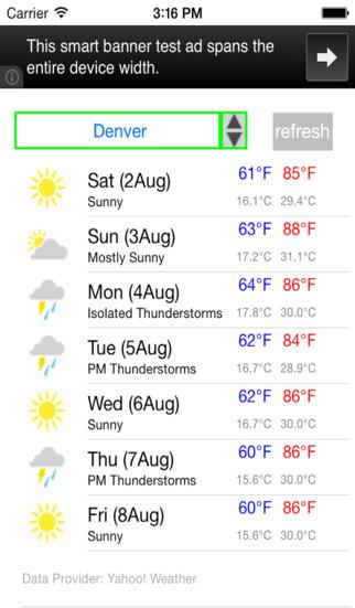 Colorado Weather Forecast