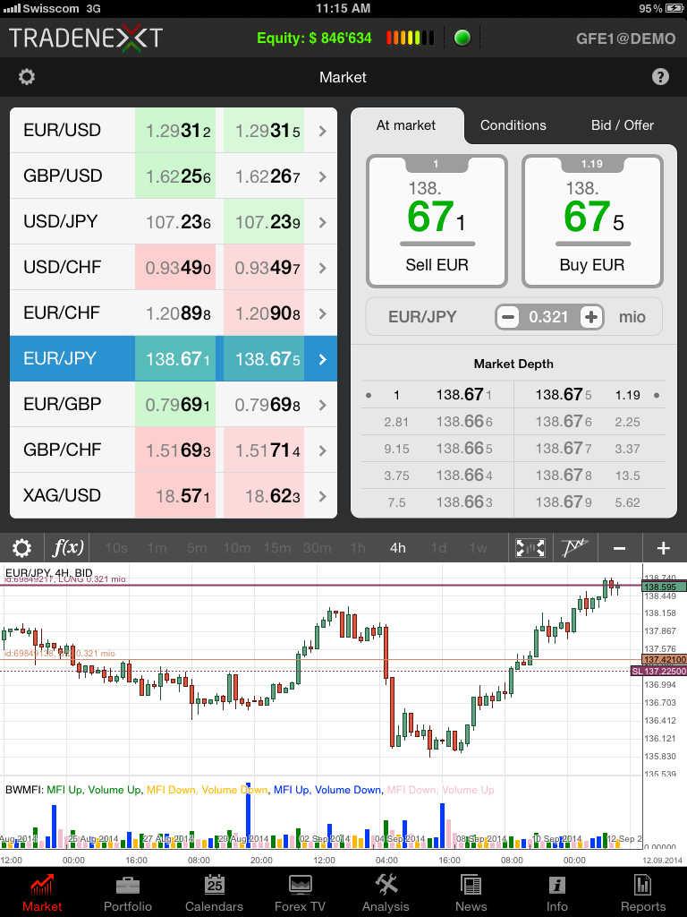 Tradenext forex trading