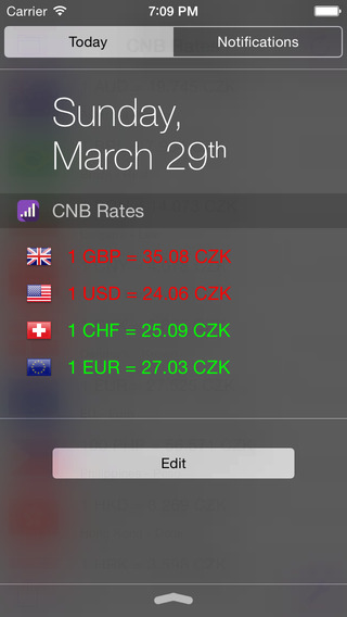 CNB Rates