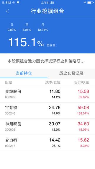 CCTV证券资讯-投资组合