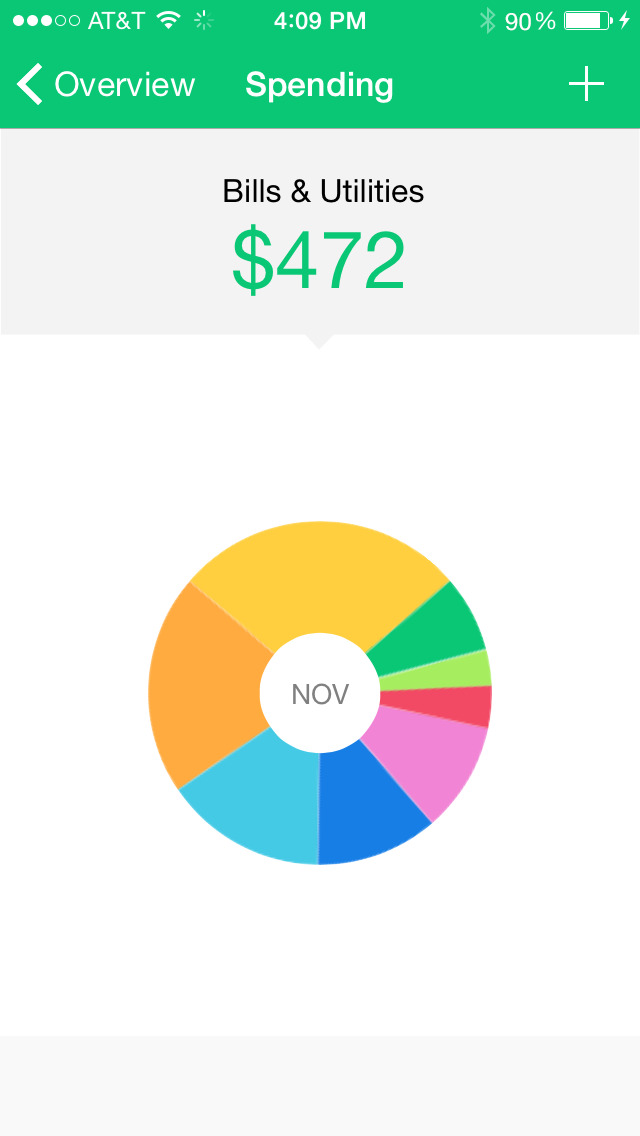 personal finance and budget
