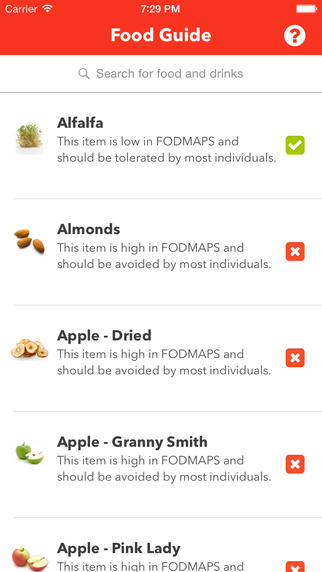Fodmap Food Guide - Quick Access Reference Tool for IBS Sufferers