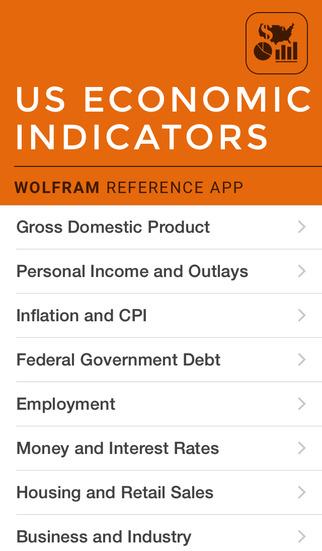Wolfram US Economic Indicators Reference App