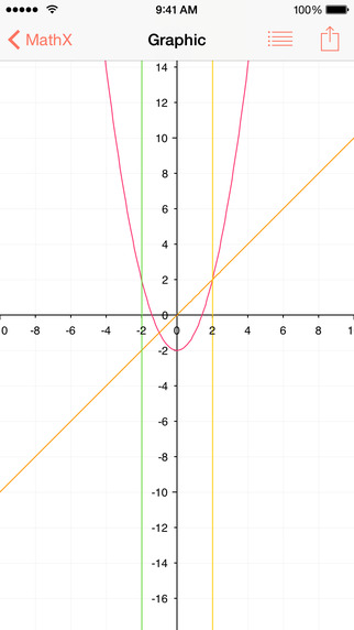 MathX - Scientific Graphing Calculator