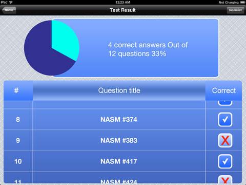 NASM Exam Prep iPad Screenshot 4