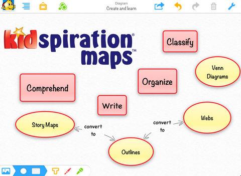 Kidspiration Maps