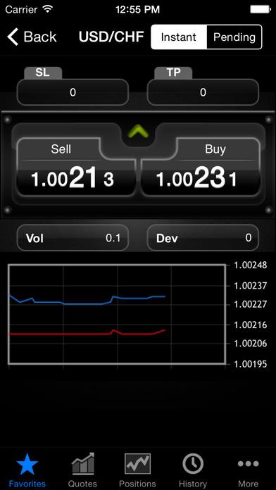 Panda iTrader Lite iPhone Screenshot 2