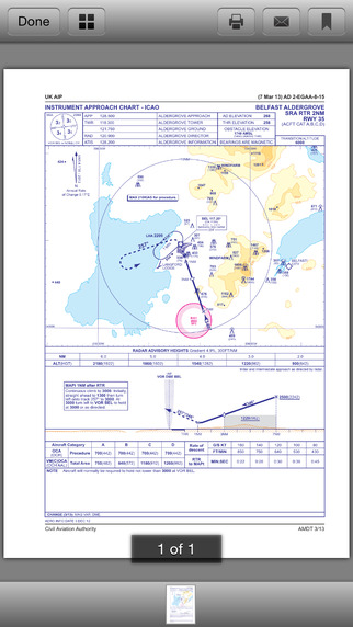 AeroChartEuro - Aeronautical Charts - Europe