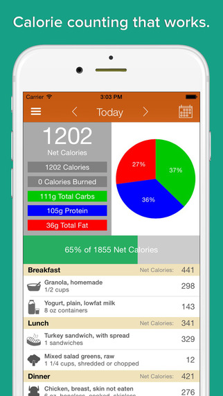 My Calorie Macros Counter - weight loss diet exercise tracker