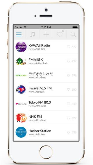 Radio Japan - Japanese Radios