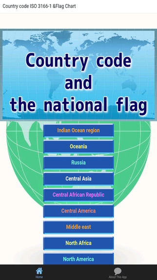 Country code&Flag Chart