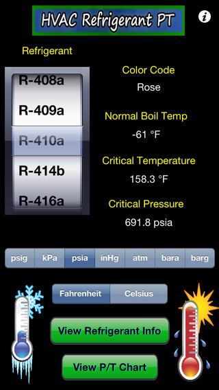 HVAC Refrigerant PT