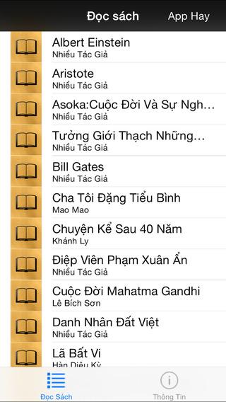 Tu Sach Danh Nhan Viet Nam Va The Gioi