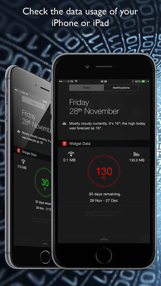 Widget Data Cellular monitor data usage of your plan