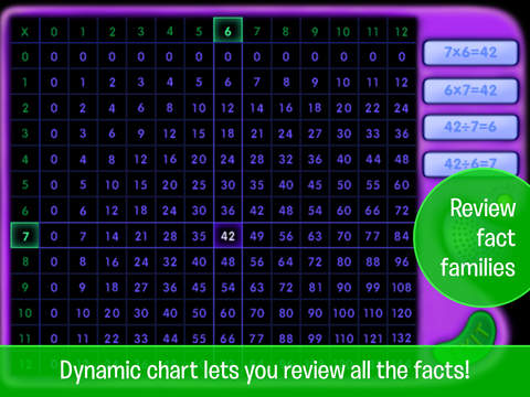 Multiplication & Division Flash Action iPad Screenshot 3