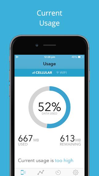 Data Tracker - Mobile Data Usage Monitor