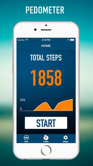 Pedometer - Step Counter and Health Tracking
