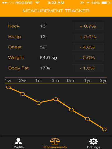 weight and body fat tracker