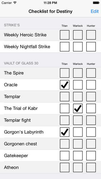 Checklist for Destiny
