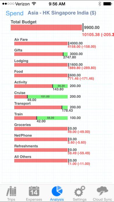 TripBook iPhone Screenshot 5