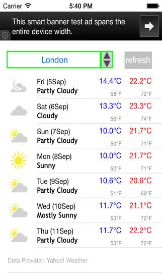 England Weather Forecast