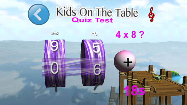 Kids on The Table