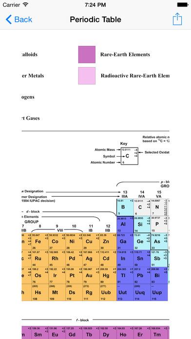 Physics iPhone Screenshot 1