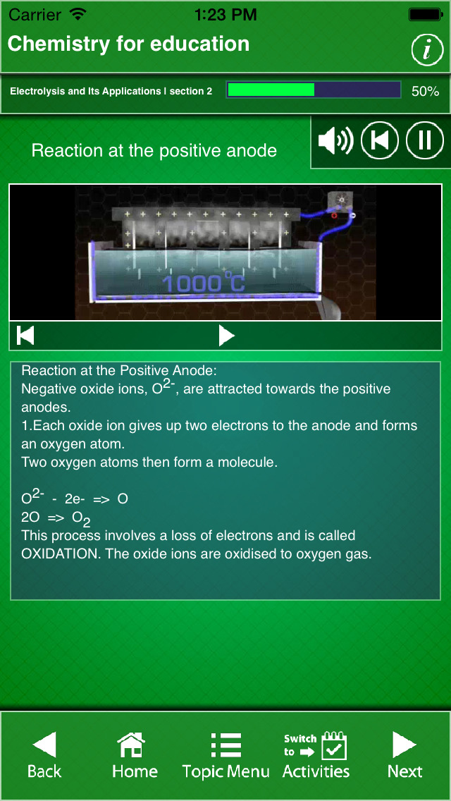 Chemistry – For Education