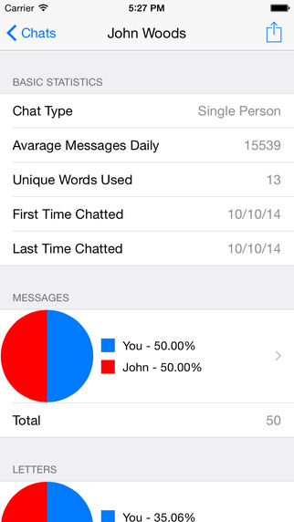 Stats for Chats