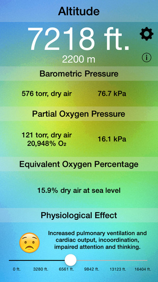 Healthy Altimeter Pro - Discover the physiological effects of the altitude in your body