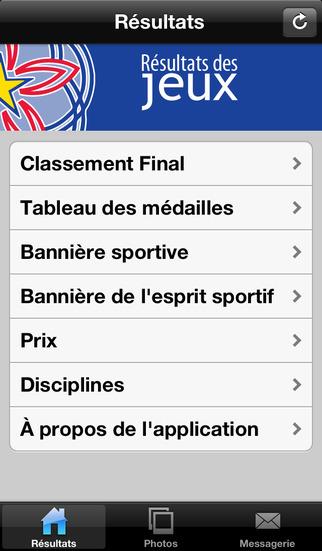 Résultats des Jeux de l'Acadie