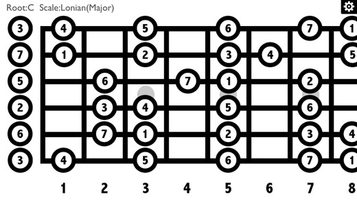Musical Scale