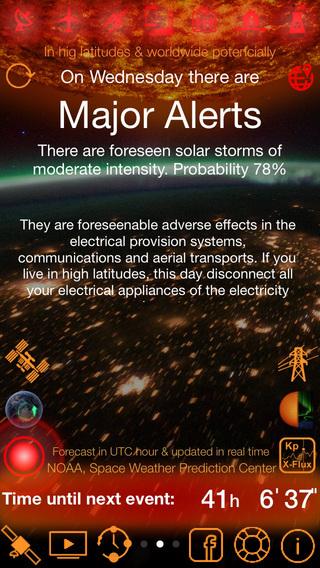 Solar Alert: Safety System against Solar Threats