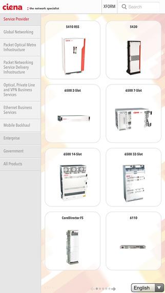 Ciena's Interactive Product Portfolio