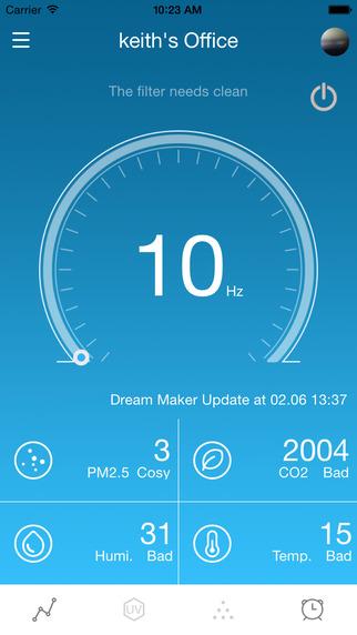 Dream Maker International