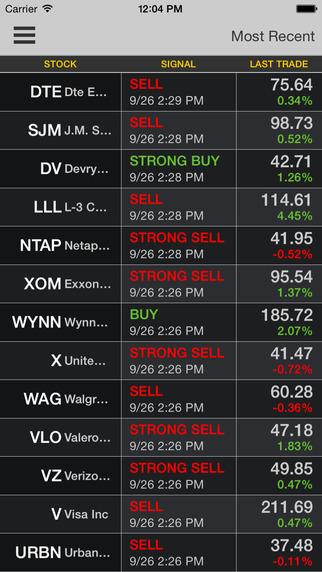 ARBITRAGE TRADER PRO: Realtime Trading Signals for Stocks Stock Market