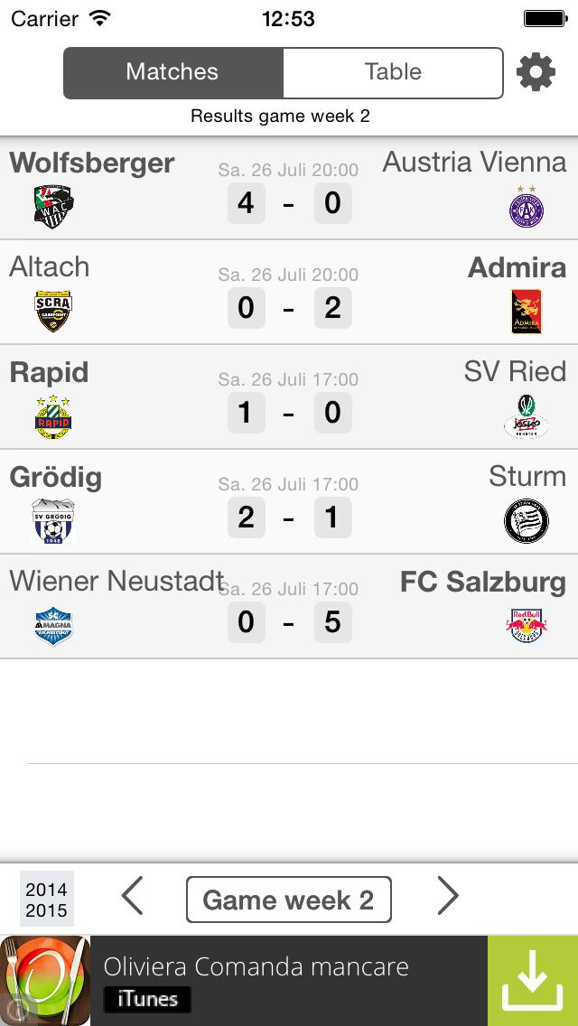 austria bundesliga results