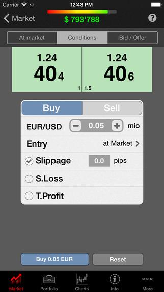 SWFX Trader