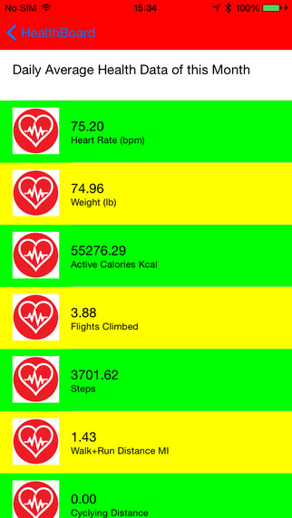 HealthBoard for Apple Watch - Health Data on Watch