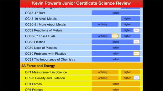 Junior Cert Science Review