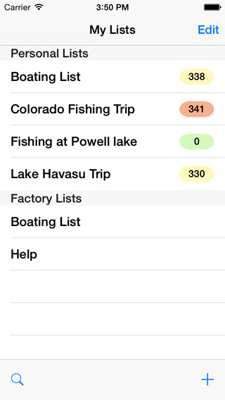 Boating Trip List