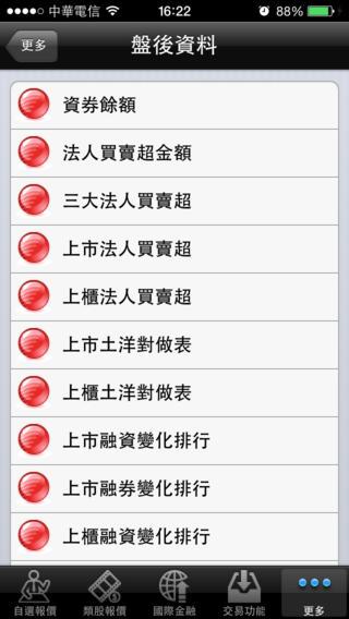 玩財經App|永豐金證券「永豐金愛利得」免費|APP試玩