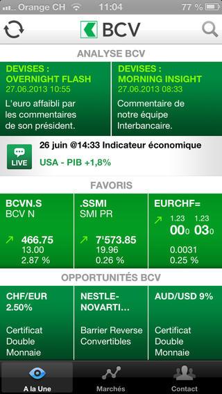 BCV Finance Marchés