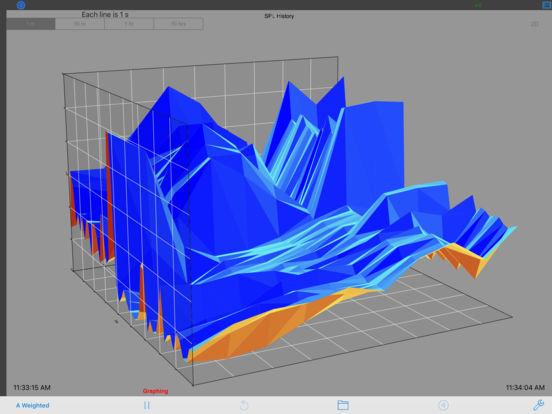 SPL Graph iPad Screenshot 3