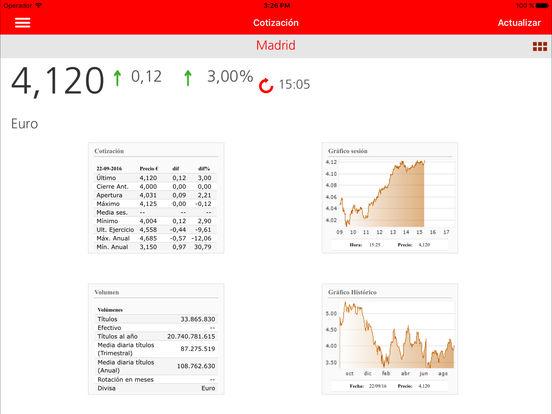 Santander accionistas e inversores en app store for Localizador de sucursales santander