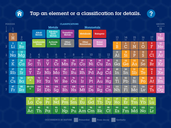 Superflash elements periodic table of elements study guide superflash elements periodic table of elements study guide quizzes apppicker urtaz Image collections