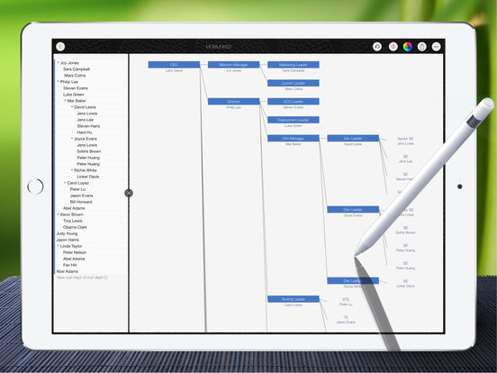 OrgChart - Organization Chart for Business,Project Screenshots